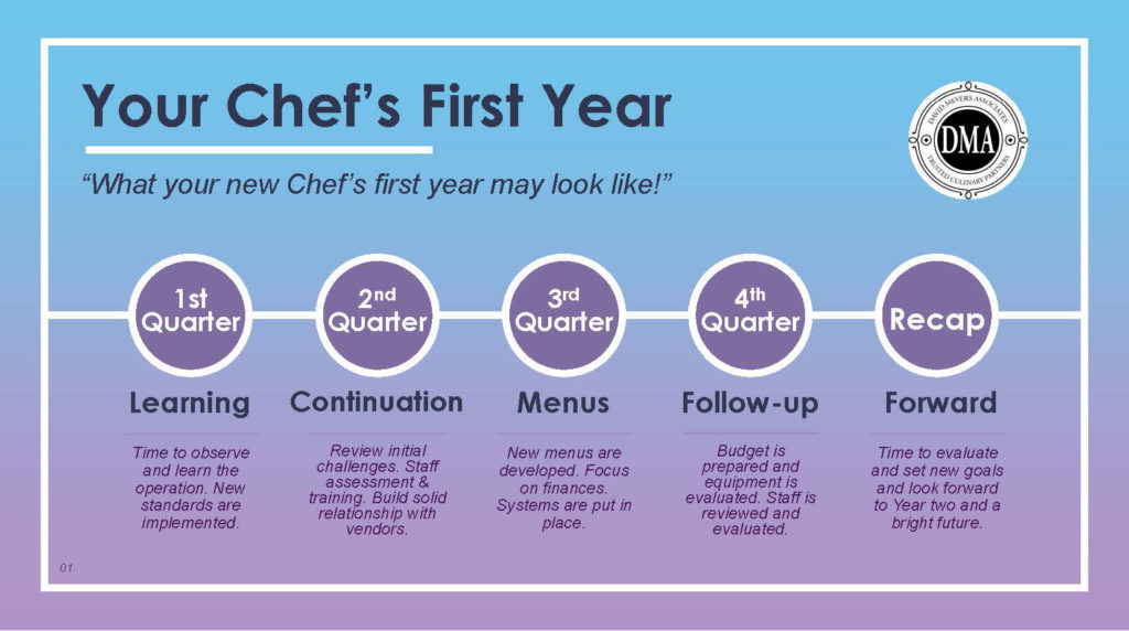 Your Chef's First Year